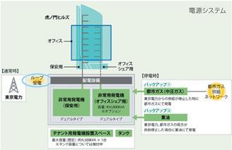 電源システム